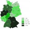 El autoconsumo solar en Alemania