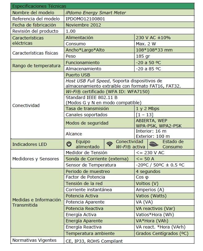 Caracteristicas Tecnicas Medidor IPDOMO