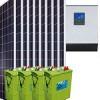 Muchos paneles solares y pocas baterías – Un error!