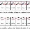 Conexión serie de paneles solares – leapfrog wiring o salto de la rana