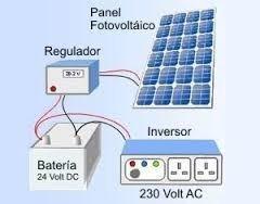Funcionamiento_regulador_solar