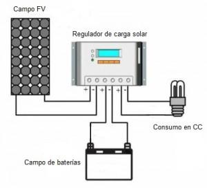 que_es_que_hace_regulador_carga_solar