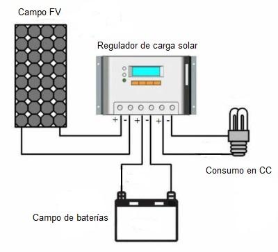 Resultado de imagen de regulador de carga solar