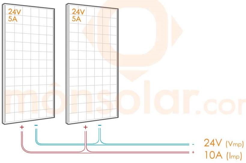 conexion paralelo placas solares