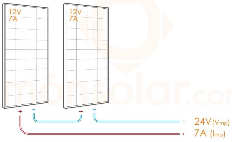conexion serie placas solares 12v