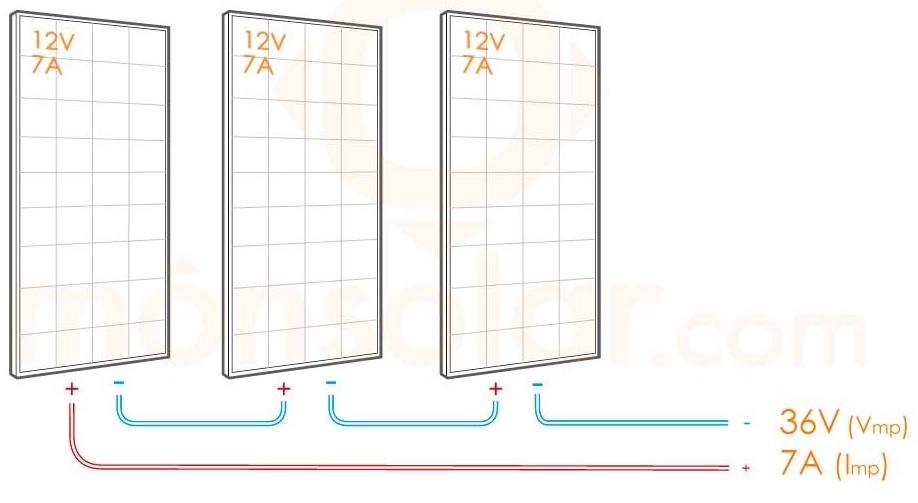 conexion serie de 3 placas solares de 12v