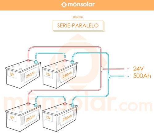 Conexión 4 baterías serie-paralelo
