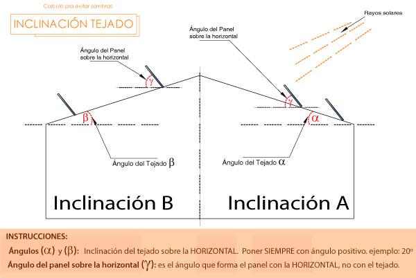 Calcular la separaci n entre filas de placas solares para - Como instalar una bisagra de 180 grados ...