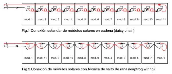 Conexi 243 N Serie De Paneles Solares Leapfrog Wiring O