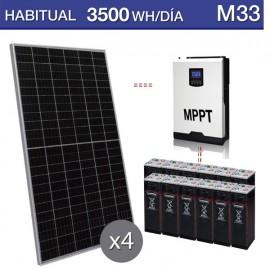 Kit de placas solares M33