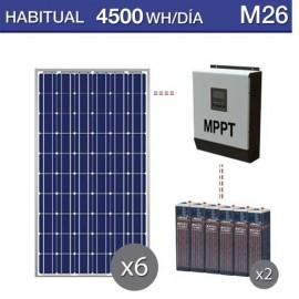 Kit solar con consumo de 4500Wh/día durante todo el año