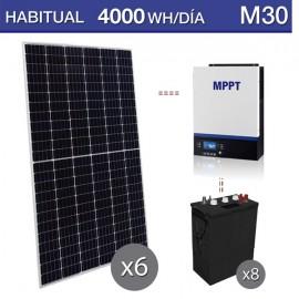 kit solar para chalets aislados con consumo habitual de 4000Wh/dia