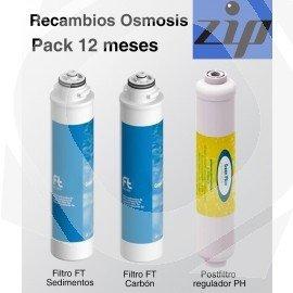 Recambio filtros anual osmosis Puricom ZIP