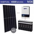 Kit solar 3.000W potencia y 4.500Wh/día consumo habitual - M36