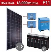 Kit solar para grandes consumos en viviendas habituales