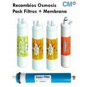 Filtros y membrana osmosis de recambio