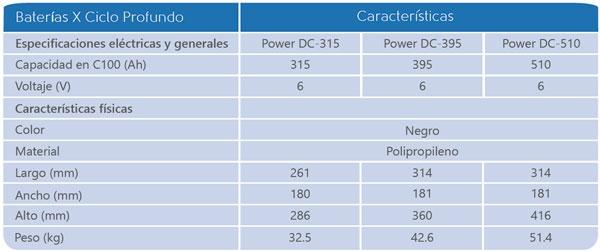 baterias solares power dc