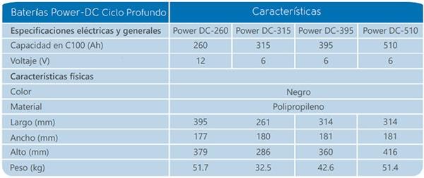 baterías power dc