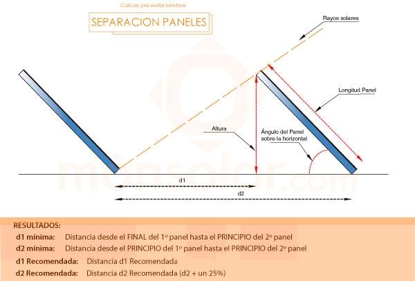 separación paneles solares