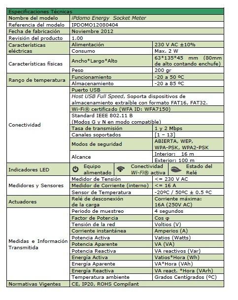 Caracteristicas tecnicas Enchufe IPDOMO
