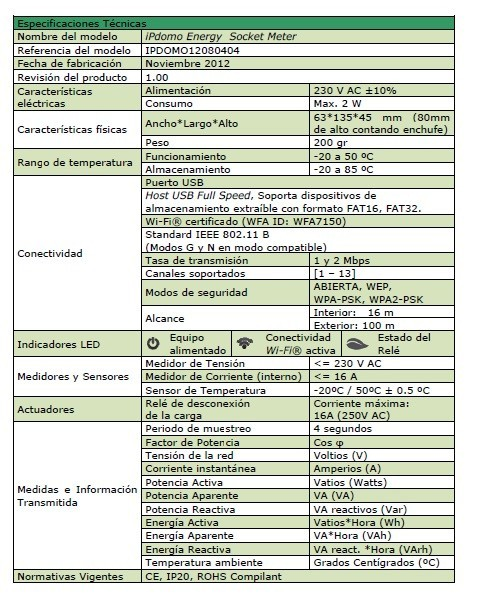 Caracteristicas IPDomo